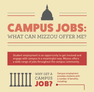 Click here to open campus jobs infographic
